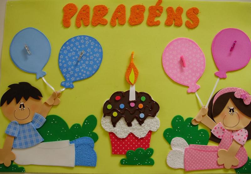 panel de cumpleaños